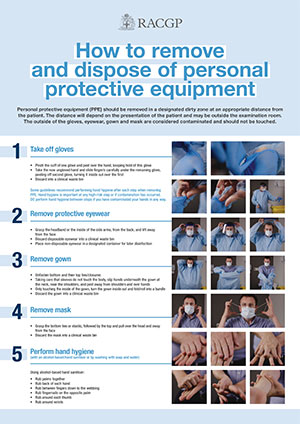 How to remove and dispose of PPE