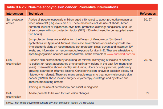 Non-melanocytic skin cancer: Preventive interventions