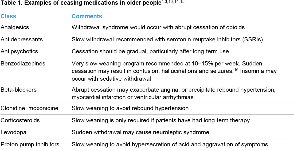 Table 1. Examples of ceasing medications in older people