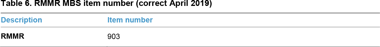 Case conference MBS item numbers (correct April 2019)