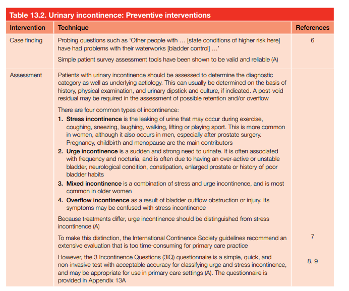 Urinary incontinence: Preventive interventions