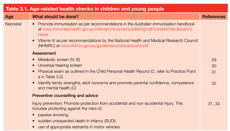 Age-related health checks in children and young people