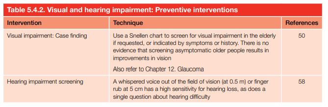 Visual and hearing impairment: Preventive interventions