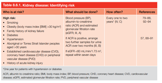 Kidney disease: Identifying risk